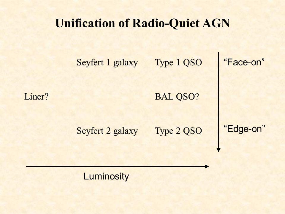 Unification of Radio-Loud AGN Broad line radio galaxy FR1, FR2, Narrow line radio galaxy Flat Spectrum Core Dominant Radio Source Steep Spectrum Lobe Dominant Radio Source Quasar BL Lac object = Optically Violent Variable Quasar Face-on Edge-on Luminosity