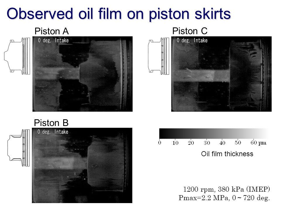 1200 rpm, 380 kPa (IMEP) Pmax=2.2 MPa, 0 ~ 720 deg. Piston C Piston A Piston B Oil film thickness Observed oil film on piston skirts