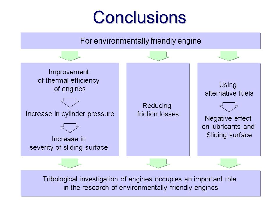 Conclusions Improvement of thermal efficiency of engines Increase in cylinder pressure Increase in severity of sliding surface Reducing friction losses For environmentally friendly engine Using alternative fuels Negative effect on lubricants and Sliding surface Tribological investigation of engines occupies an important role in the research of environmentally friendly engines