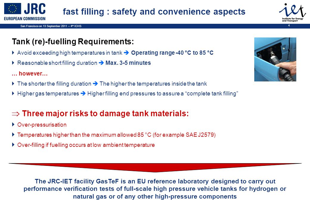 San Francisco on 13 September 2011 – 4 th ICHS 4 Tank (re)-fuelling Requirements:  Avoid exceeding high temperatures in tank  Operating range -40 °C