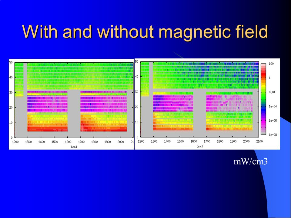 With and without magnetic field mW/cm3
