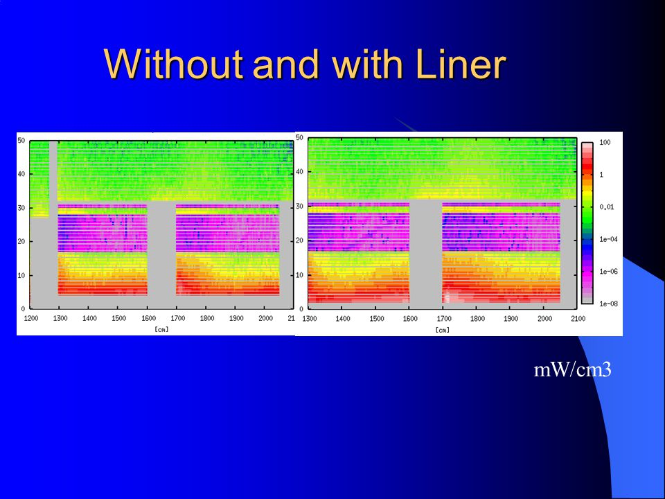 Without and with Liner mW/cm3