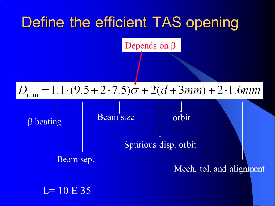 Define the efficient TAS opening Beam sep. Spurious disp.