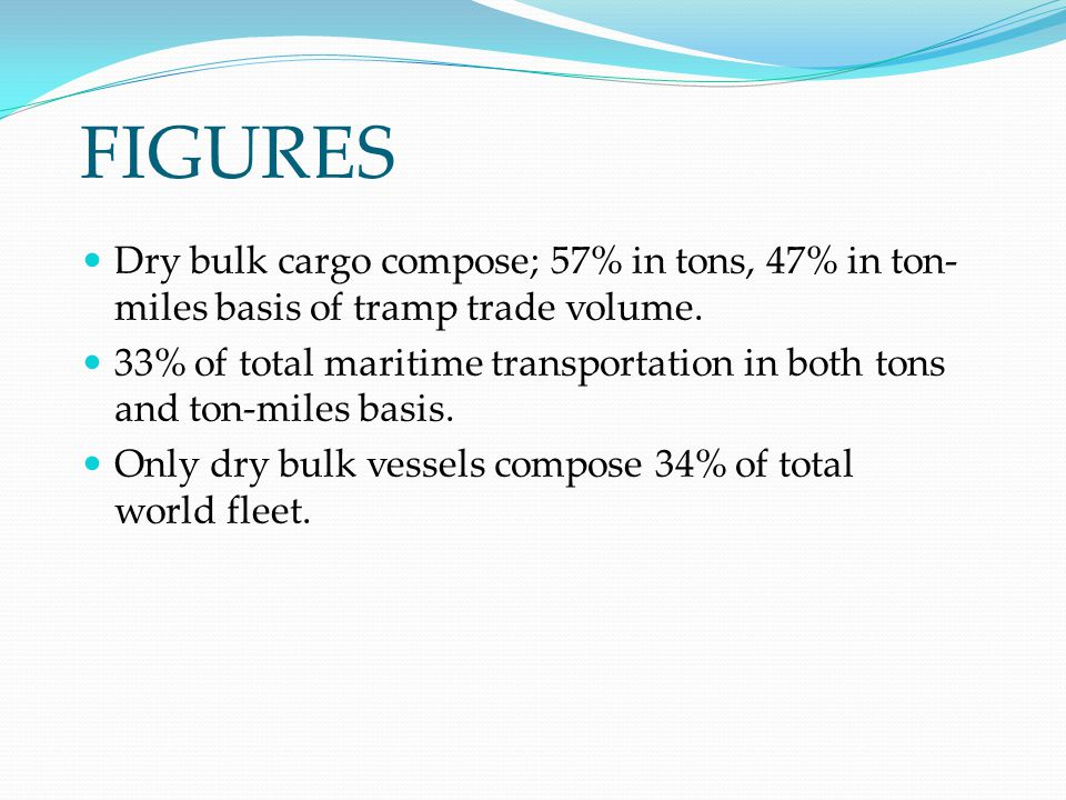 FIGURES Dry bulk cargo compose; 57% in tons, 47% in ton- miles basis of tramp trade volume. 33% of total maritime transportation in both tons and ton-