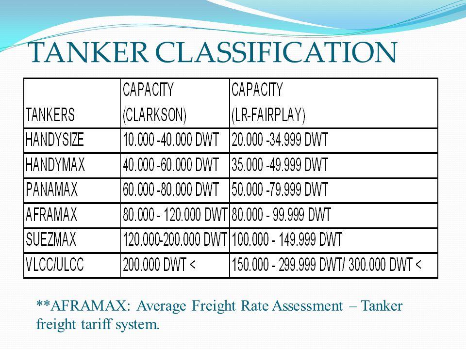TANKER CLASSIFICATION **AFRAMAX: Average Freight Rate Assessment – Tanker freight tariff system.