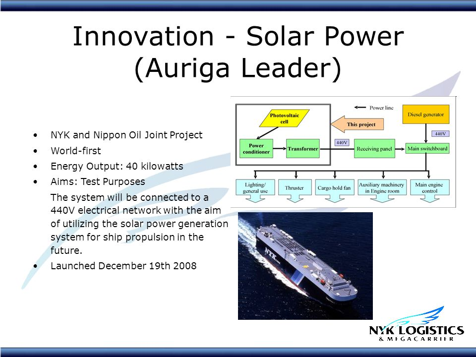 Innovation - Solar Power (Auriga Leader) NYK and Nippon Oil Joint Project World-first Energy Output: 40 kilowatts Aims: Test Purposes The system will
