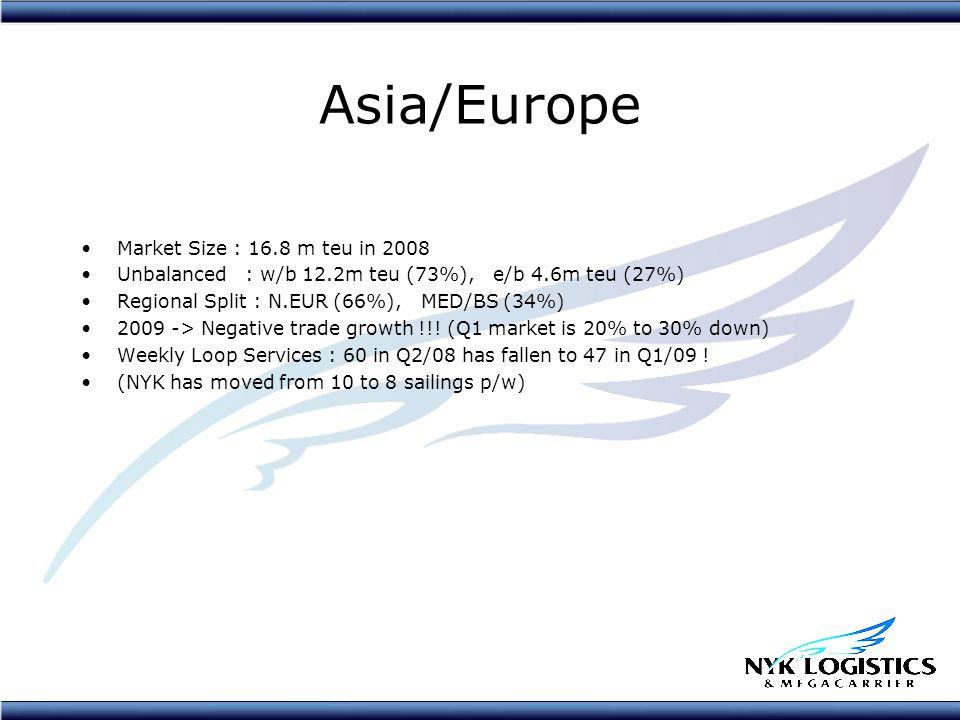 Asia/Europe Market Size : 16.8 m teu in 2008 Unbalanced : w/b 12.2m teu (73%), e/b 4.6m teu (27%) Regional Split : N.EUR (66%), MED/BS (34%) 2009 -> N