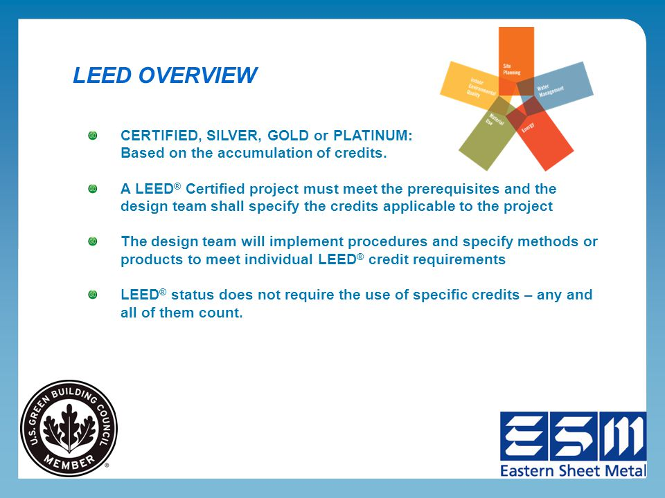 LEED ® Prerequisites… …Impacting Duct Systems