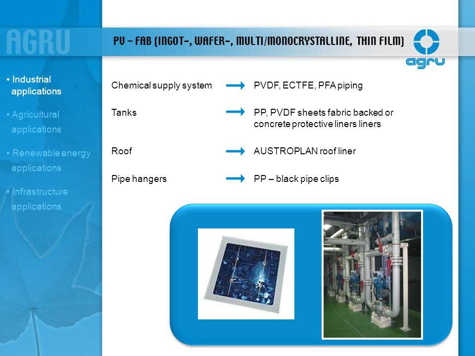 PV – FAB (INGOT-, WAFER-, MULTI/MONOCRYSTALLINE, THIN FILM) Chemical supply systemPVDF, ECTFE, PFA piping TanksPP, PVDF sheets fabric backed or concre