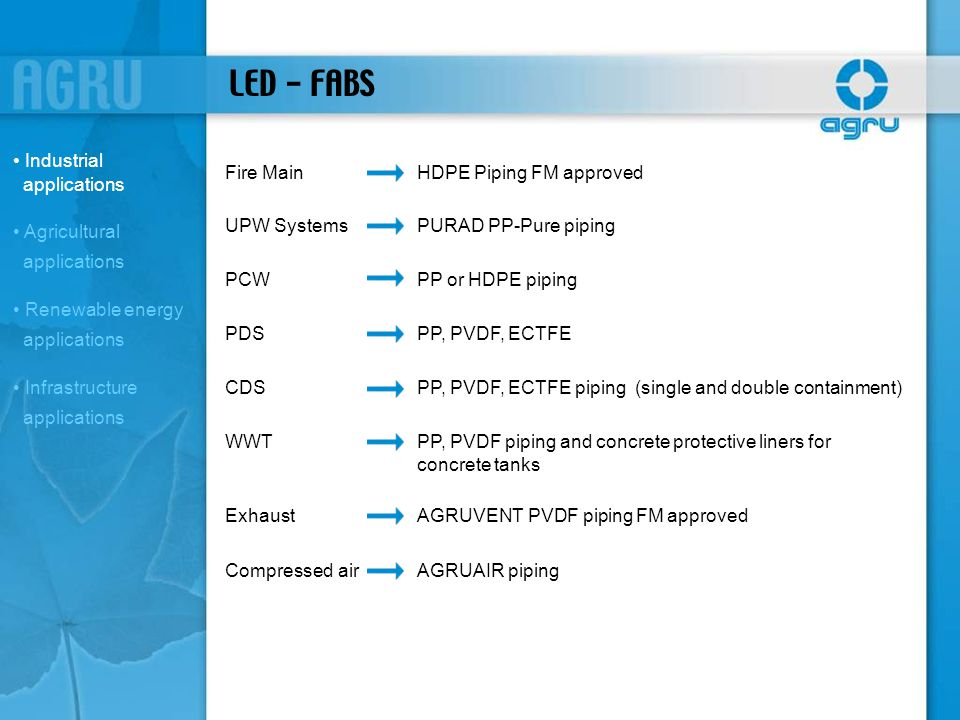 LED - FABS Fire MainHDPE Piping FM approved UPW SystemsPURAD PP-Pure piping PCWPP or HDPE piping PDSPP, PVDF, ECTFE CDSPP, PVDF, ECTFE piping (single