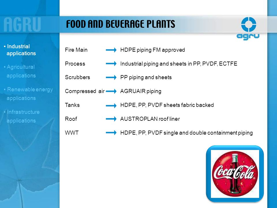 FOOD AND BEVERAGE PLANTS Fire MainHDPE piping FM approved ProcessIndustrial piping and sheets in PP, PVDF, ECTFE ScrubbersPP piping and sheets Compres