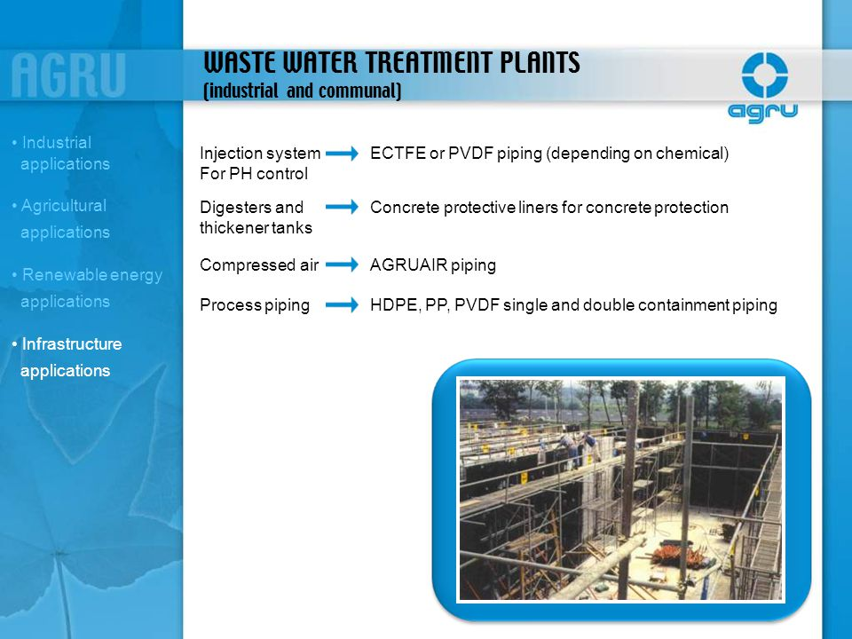WASTE WATER TREATMENT PLANTS (industrial and communal) Injection systemECTFE or PVDF piping (depending on chemical) For PH control Digesters andConcre