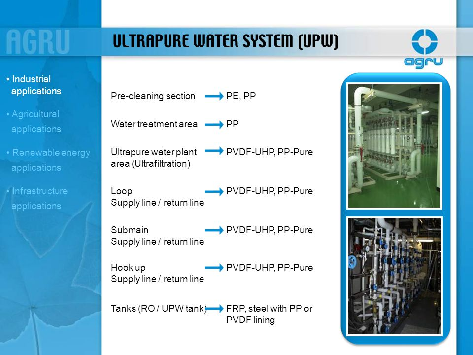 PE, PP ULTRAPURE WATER SYSTEM (UPW) Pre-cleaning section Water treatment area Ultrapure water plant area (Ultrafiltration) Loop Supply line / return l