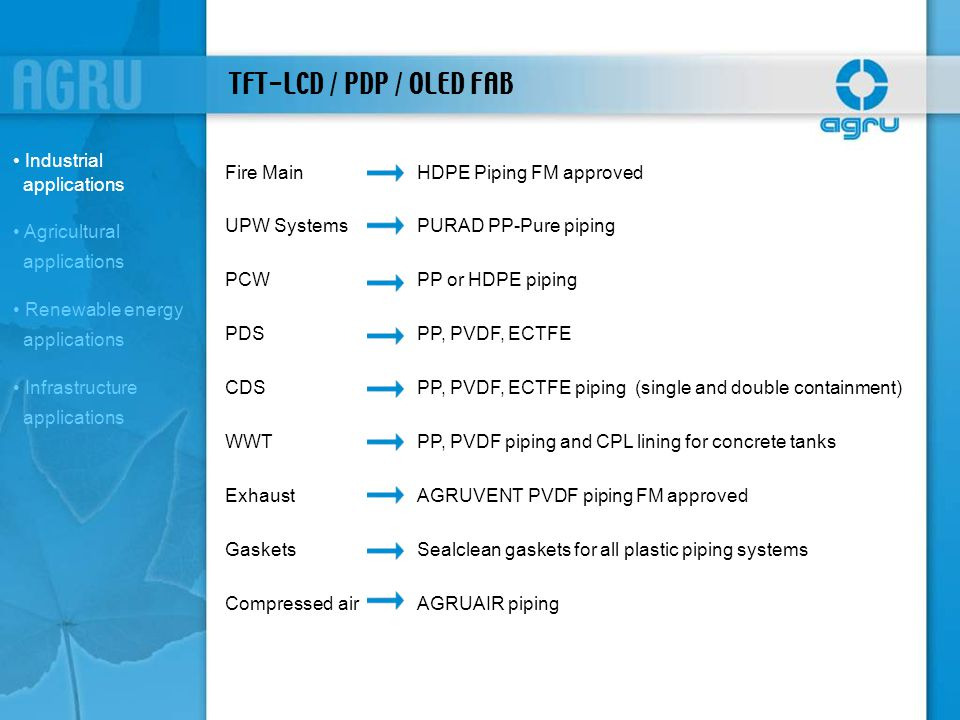 TFT-LCD / PDP / OLED FAB Fire MainHDPE Piping FM approved UPW SystemsPURAD PP-Pure piping PCWPP or HDPE piping PDSPP, PVDF, ECTFE CDSPP, PVDF, ECTFE p