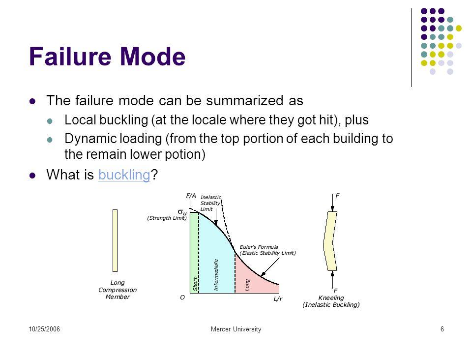 10/25/2006Mercer University7 Models – Buckling in Columns Euler Formula (1744) Governing Equation Extended Euler Formula L eff = L/2 L eff = 2L Simply- Supported (hinged- hinged) cantilever (free- clamped) clamped- clamped