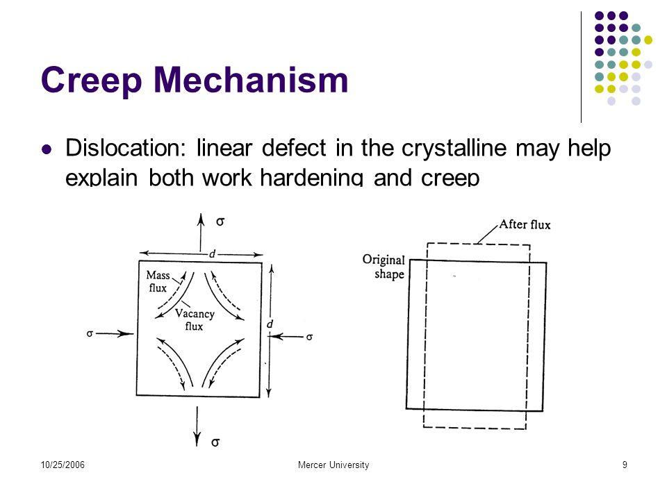 10/25/2006Mercer University20 Result: Design Guidelines Critical time vs. critical pressure