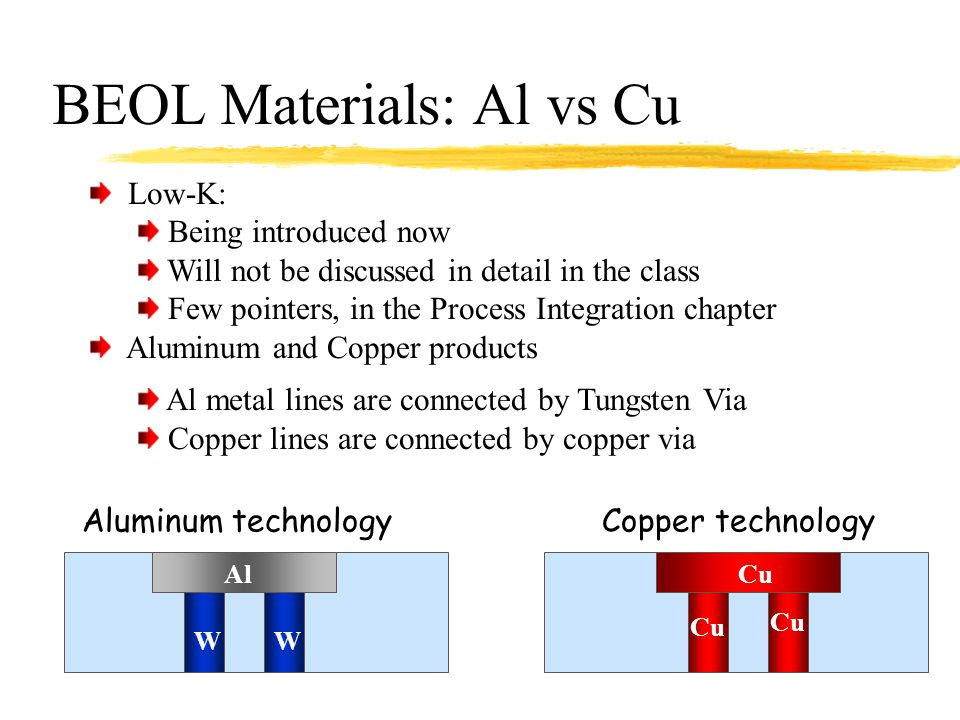 BEOL Materials: Al vs Cu Low-K: Being introduced now Will not be discussed in detail in the class Few pointers, in the Process Integration chapter Alu