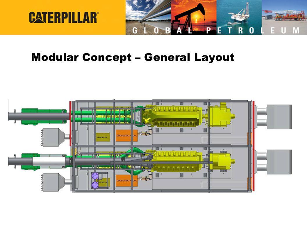 Modular Concept – General Layout