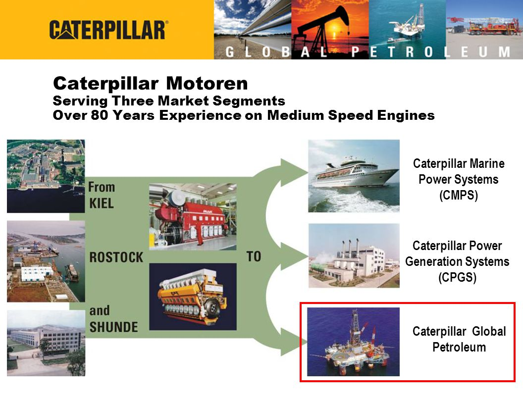 Caterpillar Marine Power Systems (CMPS) Caterpillar Power Generation Systems (CPGS) Caterpillar Global Petroleum Caterpillar Motoren Serving Three Market Segments Over 80 Years Experience on Medium Speed Engines