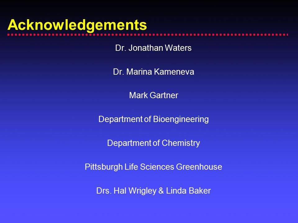 Acknowledgements Dr. Jonathan Waters Dr. Marina Kameneva Mark Gartner Department of Bioengineering Department of Chemistry Pittsburgh Life Sciences Gr