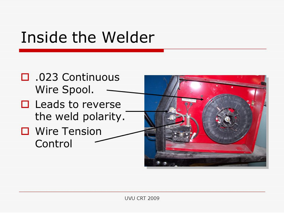 Inside the Welder .023 Continuous Wire Spool.  Leads to reverse the weld polarity.
