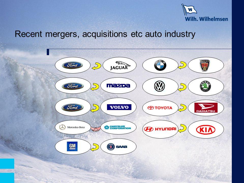 Recent mergers, acquisitions etc auto industry