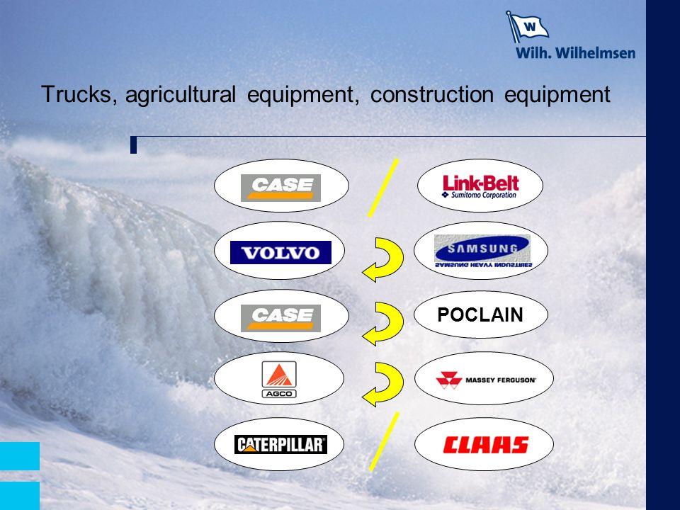 Trucks, agricultural equipment, construction equipment POCLAIN