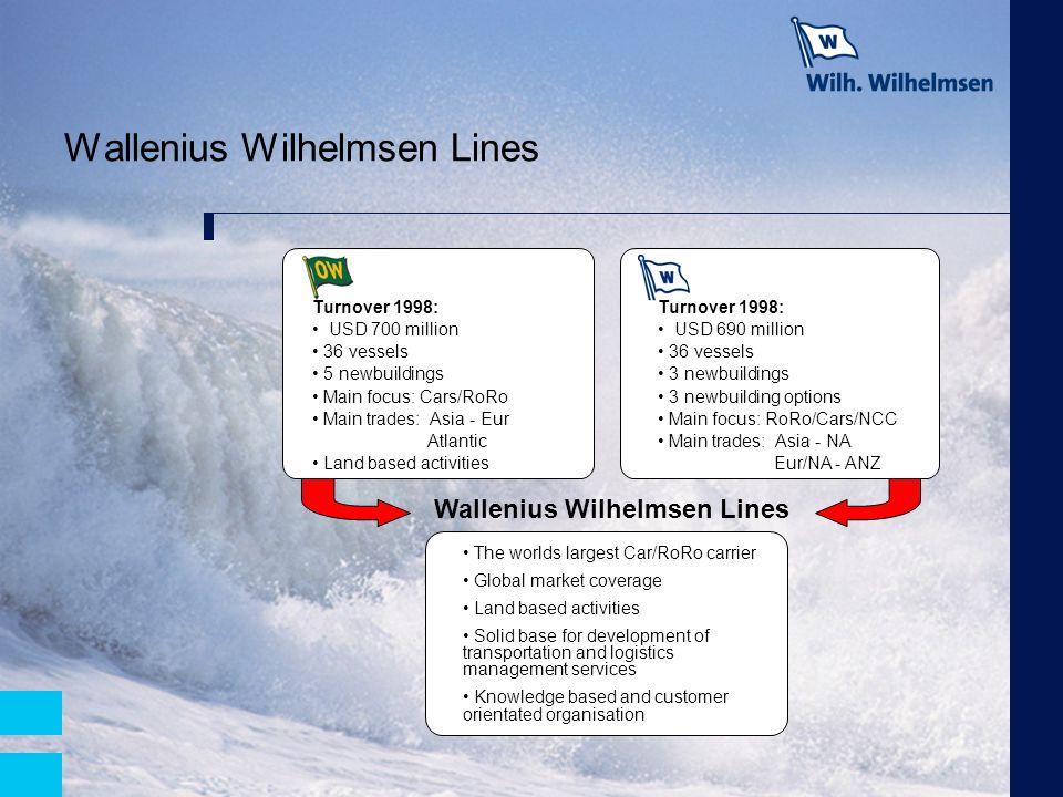 Wallenius Wilhelmsen Lines Turnover 1998: USD 700 million 36 vessels 5 newbuildings Main focus: Cars/RoRo Main trades: Asia - Eur Atlantic Land based