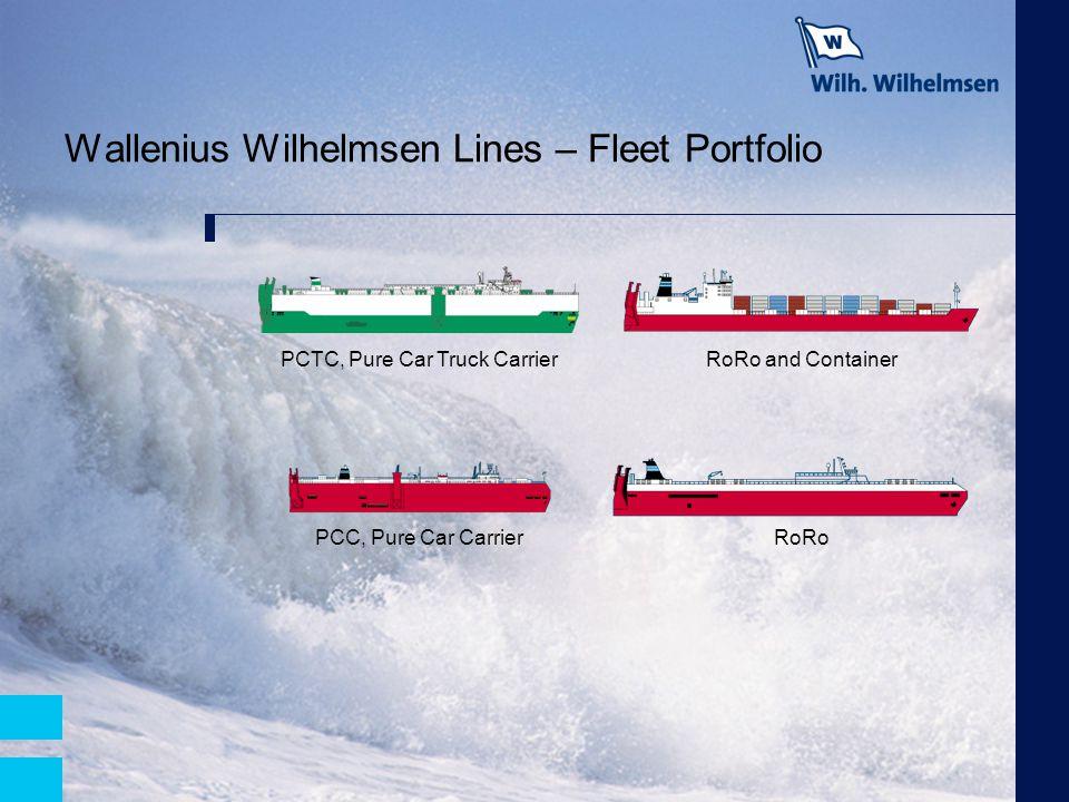 Wallenius Wilhelmsen Lines – Fleet Portfolio PCTC, Pure Car Truck Carrier PCC, Pure Car Carrier RoRo and Container RoRo