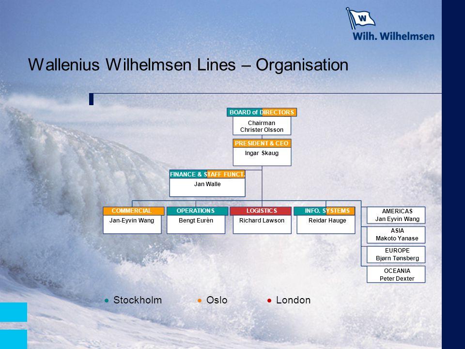 Wallenius Wilhelmsen Lines – Organisation StockholmOslo London COMMERCIAL Jan-Eyvin Wang OPERATIONS Bengt Eurèn LOGISTICS Richard Lawson INFO. SYSTEMS