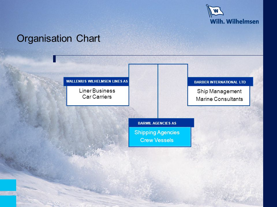 Organisation Chart WALLENIUS WILHELMSEN LINES AS Liner Business Car Carriers BARBER INTERNATIONAL LTD Ship Management Marine Consultants BARWIL AGENCI