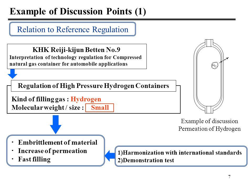 8 Gas Permeation Test of Hydrogen Test Chamber VH3-Container(40L) VH4-Container(65L) Test sample VH3-Container : Very low permeation VH4-Container : Permeation after 500hr : 1.02[cm 3 /hr/L] VH3-Container(40L) VH4- Container(65L) Permeation of Hydrogen International standards - ISO/CD15869 : Criteria : 1.0 [cm 3 /hr/L] - EIHP Rev.12b : Criteria : 1.0 [cm3/hr/L] - HGV2Rev.12-03 : Criteria : 2.0 [cm3/hr/L] (- Betten No.9 (Natural Gas) : Criteria : 0.25 [cm3/hr/L] ) Safety criteria in garage The allowable limit is 2.0[cm3/hr/L] for VH4-Container Permeation : 1[cm 3 /hr/L] NGV2 Betten No.9 HGV2 Example of Discussion Points (2)
