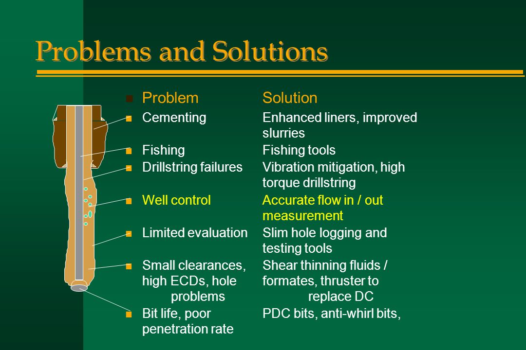 Problems and Solutions n ProblemSolution n CementingEnhanced liners, improved slurries n FishingFishing tools n Drillstring failuresVibration mitigati
