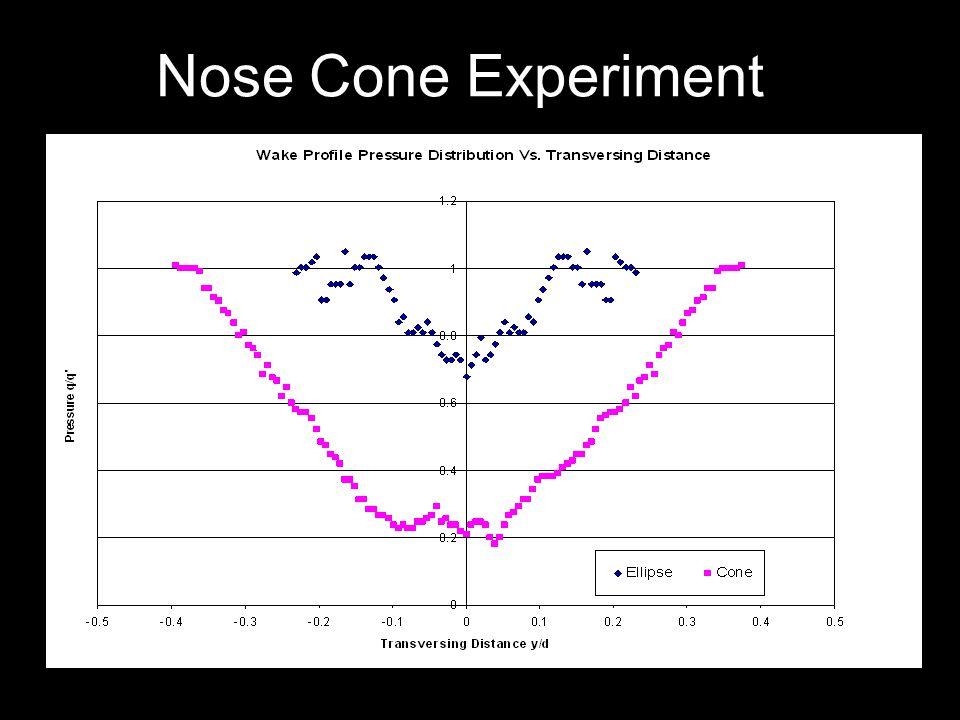 Nose Cone Experiment
