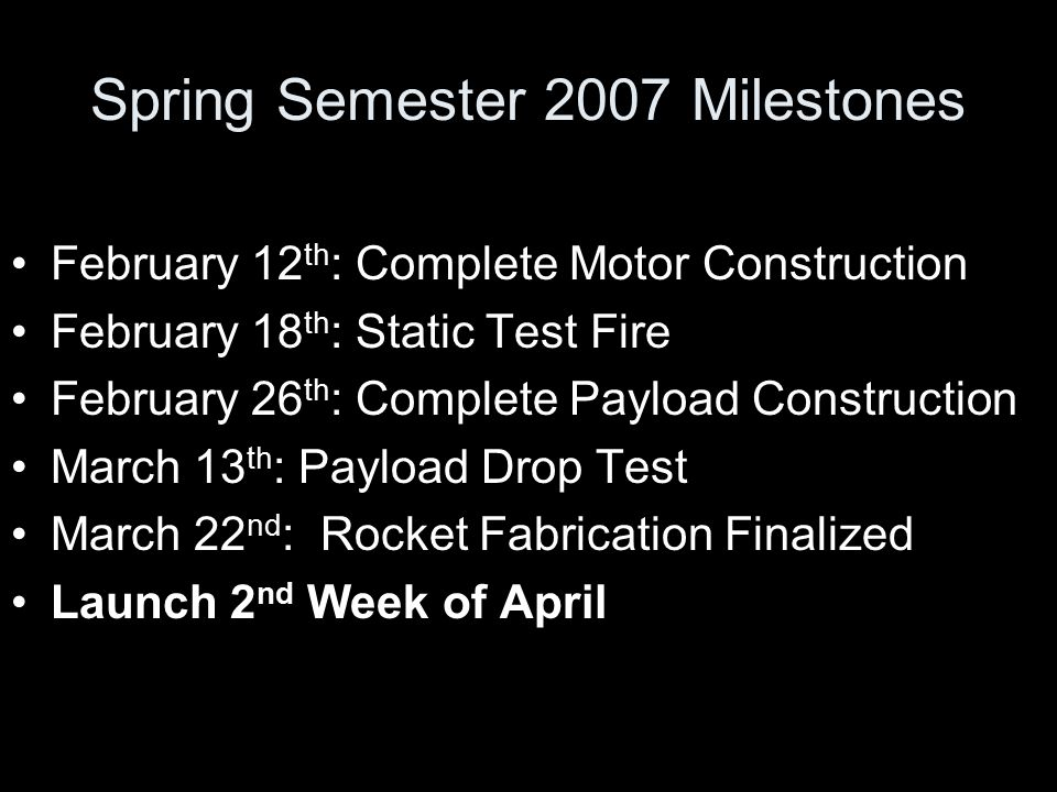 Spring Semester 2007 Milestones February 12 th : Complete Motor Construction February 18 th : Static Test Fire February 26 th : Complete Payload Construction March 13 th : Payload Drop Test March 22 nd : Rocket Fabrication Finalized Launch 2 nd Week of April