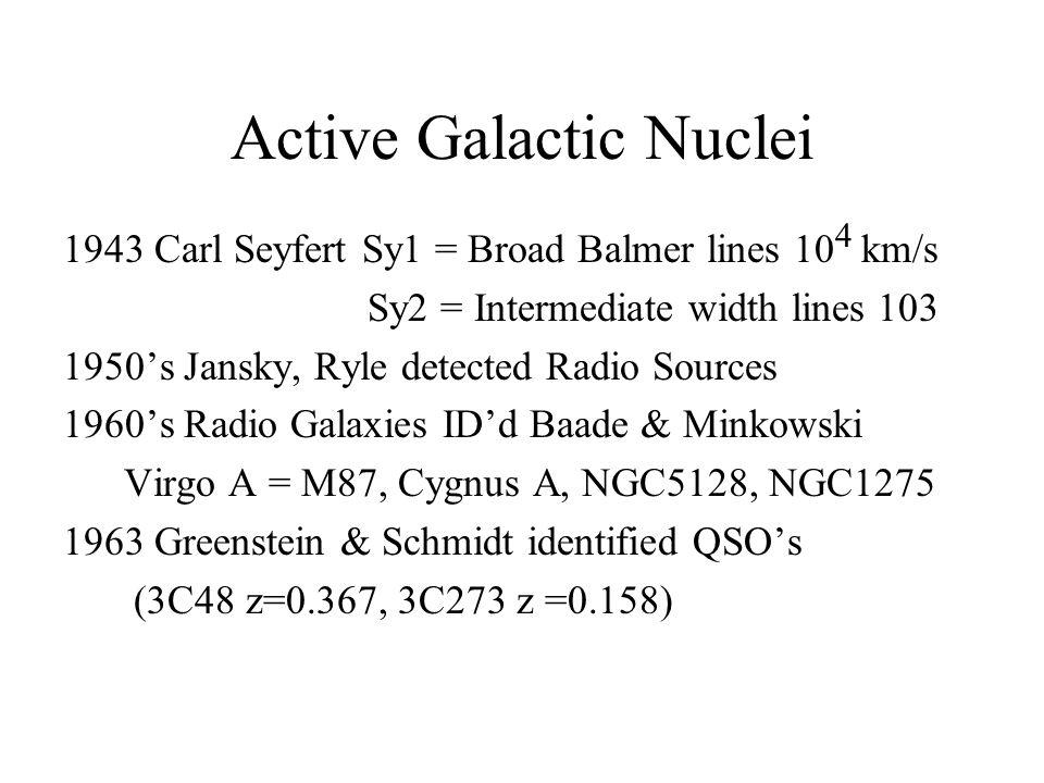 Active Galactic Nuclei 1943 Carl Seyfert Sy1 = Broad Balmer lines 10 4 km/s Sy2 = Intermediate width lines 103 1950's Jansky, Ryle detected Radio Sources 1960's Radio Galaxies ID'd Baade & Minkowski Virgo A = M87, Cygnus A, NGC5128, NGC1275 1963 Greenstein & Schmidt identified QSO's (3C48 z=0.367, 3C273 z =0.158)