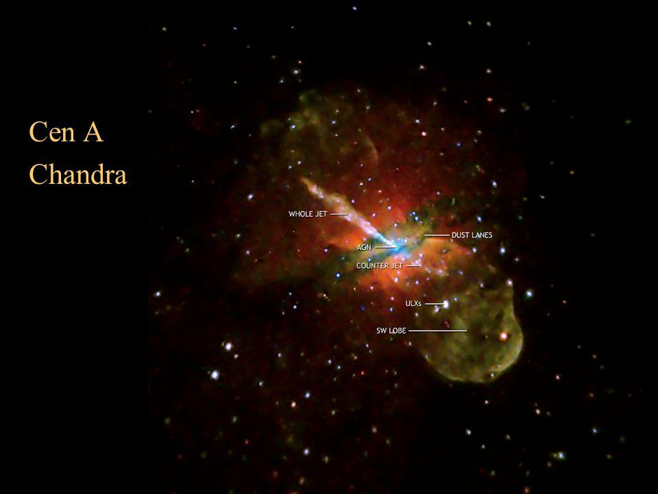 Cen A Chandra