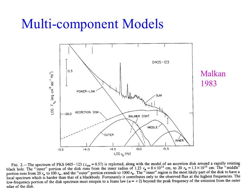 Multi-component Models Malkan 1983