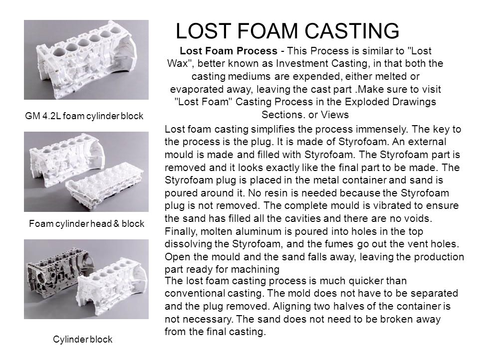 LOST FOAM CASTING Cylinder block Foam cylinder head & block GM 4.2L foam cylinder block Lost Foam Process - This Process is similar to