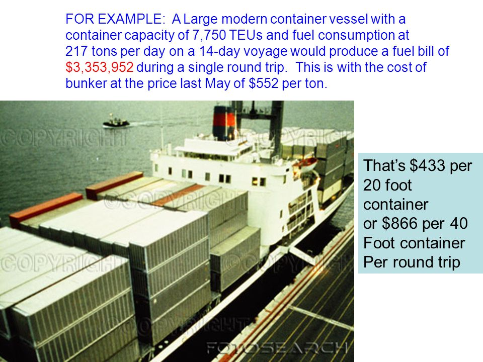 FOR EXAMPLE: A Large modern container vessel with a container capacity of 7,750 TEUs and fuel consumption at 217 tons per day on a 14-day voyage would produce a fuel bill of $3,353,952 during a single round trip.