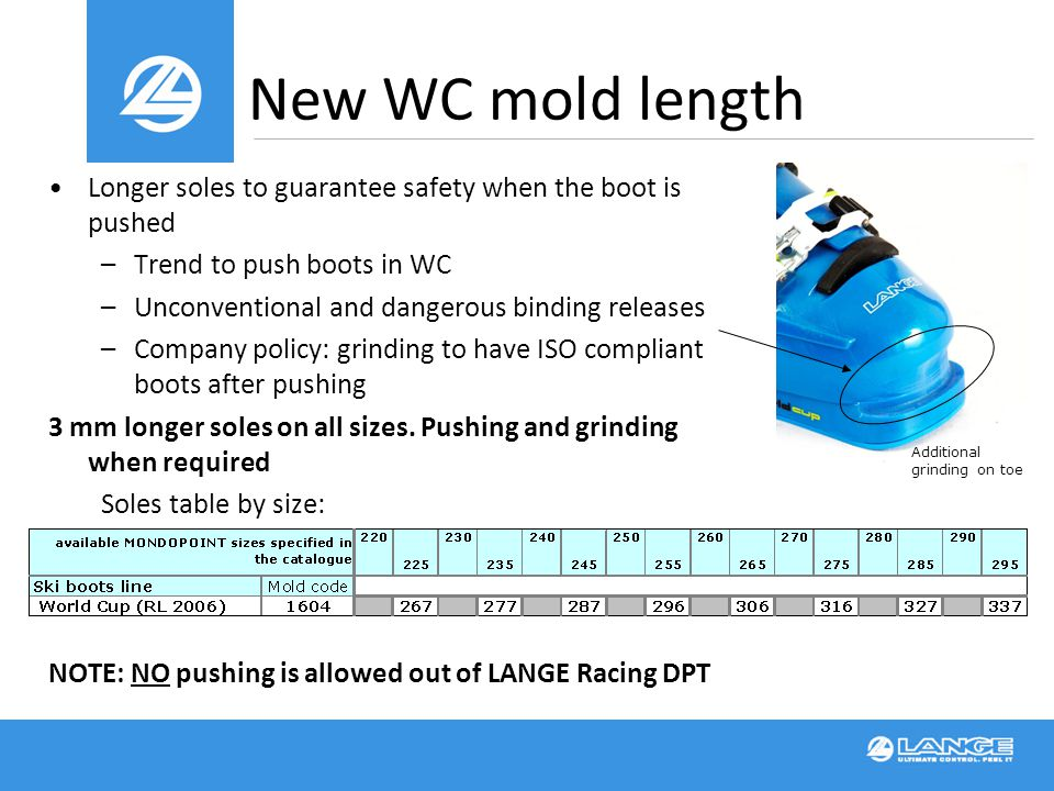 New WC mold length Longer soles to guarantee safety when the boot is pushed –Trend to push boots in WC –Unconventional and dangerous binding releases –Company policy: grinding to have ISO compliant boots after pushing 3 mm longer soles on all sizes.