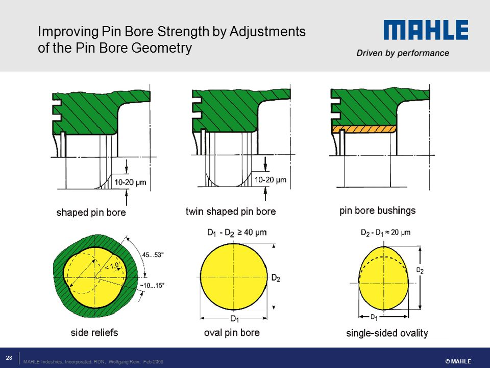 28 MAHLE Industries, Incorporated, RDN, Wolfgang Rein, Feb-2008 © MAHLE Improving Pin Bore Strength by Adjustments of the Pin Bore Geometry