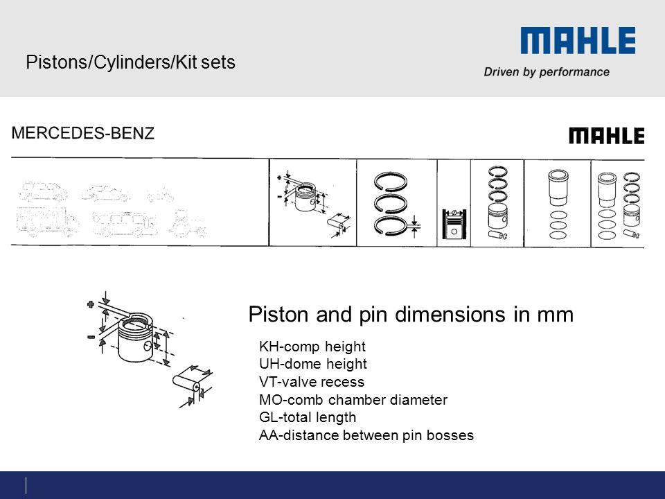 Pistons/Cylinders/Kit sets Piston and pin dimensions in mm KH-comp height UH-dome height VT-valve recess MO-comb chamber diameter GL-total length AA-d