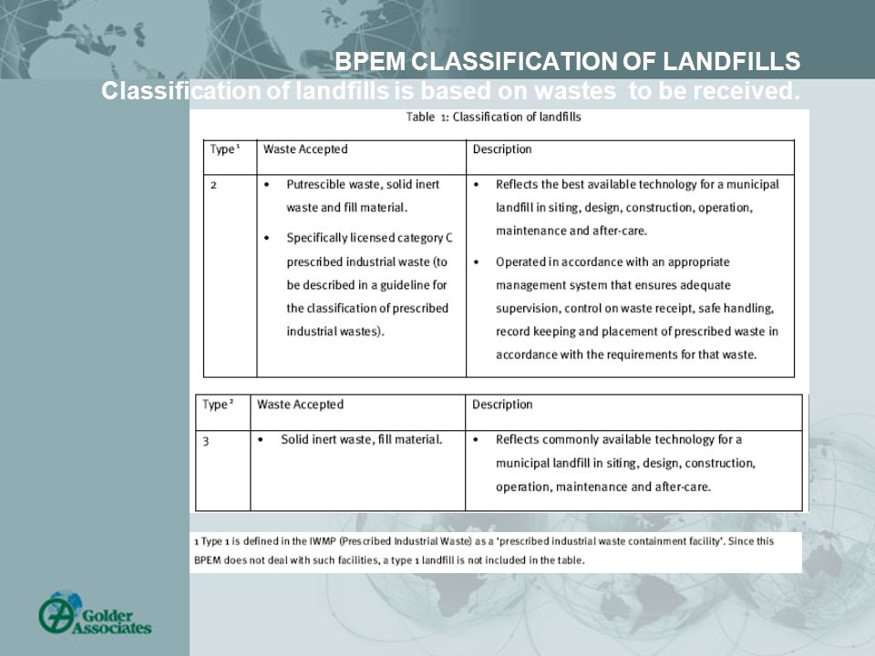 BPEM CLASSIFICATION OF LANDFILLS Classification of landfills is based on wastes to be received.