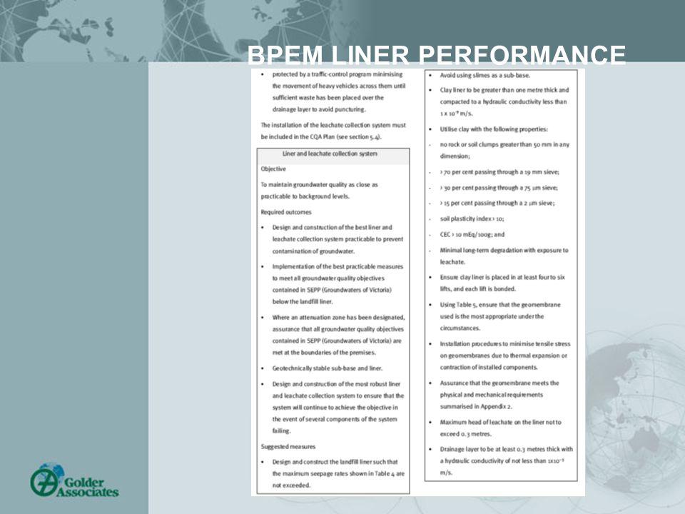 BPEM LINER PERFORMANCE