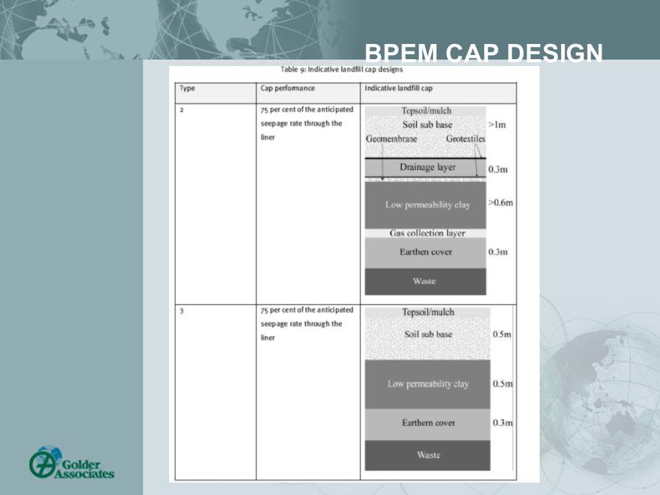 BPEM CAP DESIGN