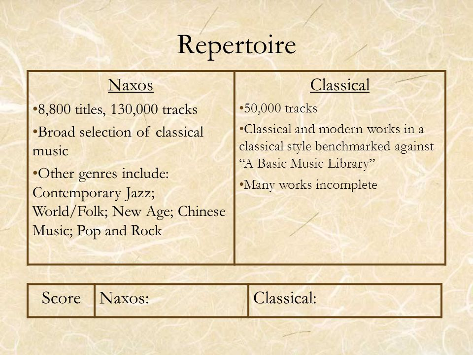 Repertoire Naxos 8,800 titles, 130,000 tracks Broad selection of classical music Other genres include: Contemporary Jazz; World/Folk; New Age; Chinese