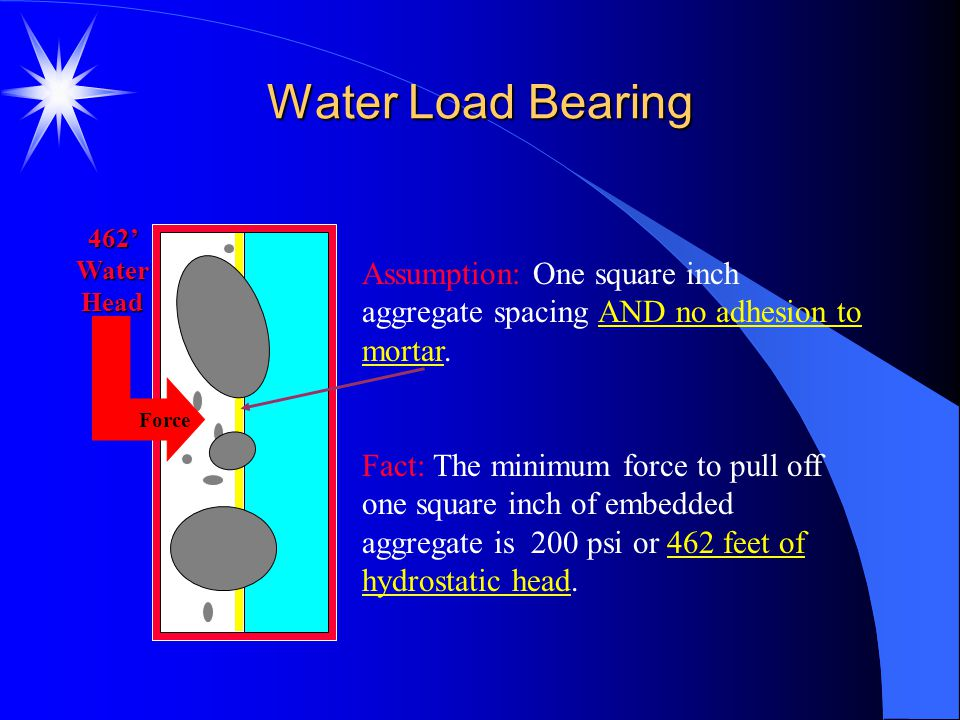 Water Load Bearing Assumption: One square inch aggregate spacing AND no adhesion to mortar. Fact: The minimum force to pull off one square inch of emb