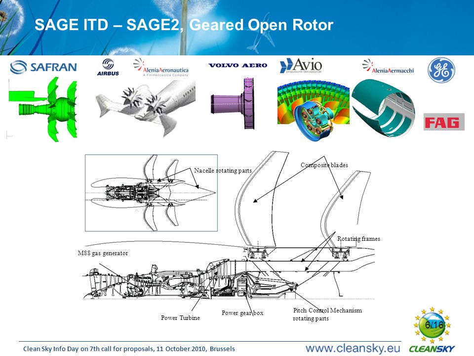 6 6/16 Clean Sky Info Day on 7th call for proposals, 11 October 2010, Brussels M88 gas generator Composite blades Power gear box Power Turbine Rotating frames Nacelle rotating parts Pitch Control Mechanism rotating parts SAGE ITD – SAGE2, Geared Open Rotor