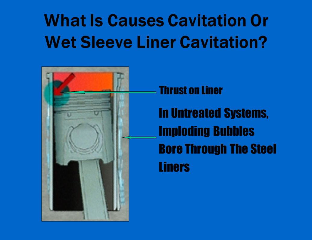 What Is Causes Cavitation Or Wet Sleeve Liner Cavitation.